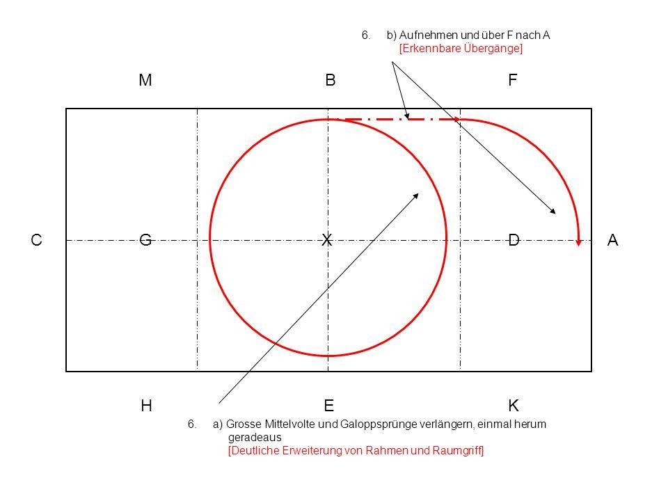 6. b) Aufnehmen und über F nach A [Erkennbare Übergänge]